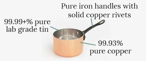 Pure metal in Brooklyn Copper Cookware
